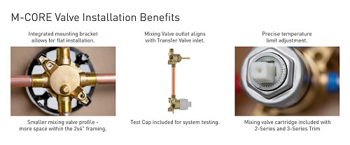 Moen M-CORE Installation Benefits
